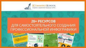 20+ ресурсов для самостоятельного создания профессиональной инфографики