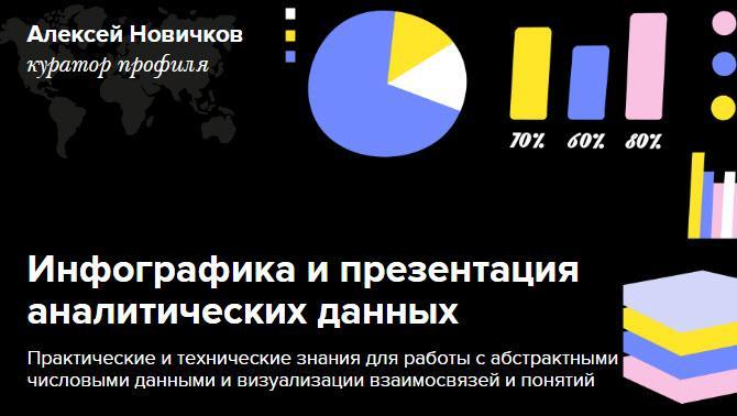 Курс обучения инфографике от ВШЭ (Высшей Школы Экономики) - Инфографика и презентация аналитических данных.
