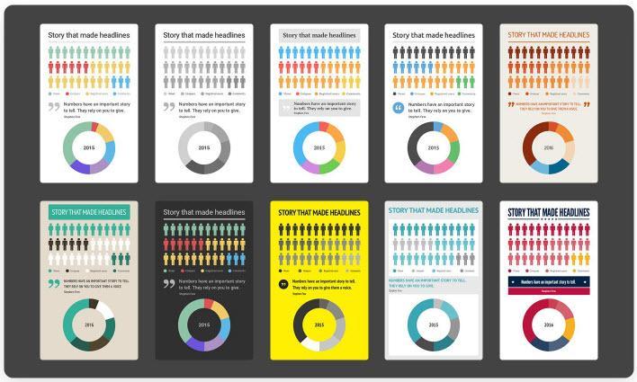 Сервис для создания инфографики Infogr.am