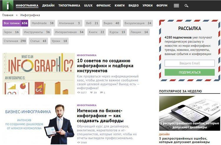 Infogra.ru — это лучший сайт для практикующих и начинающих дизайнеров. У нас вы найдете сотни уроков по дизайну, рецензии на книги, а также множество полезного материала: бесплатные шрифты, UI-киты и полезные инструменты для дизайнеров. Кстати, еще у нас есть форум для дизайнеров.