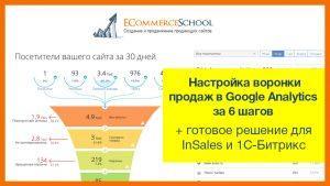 Настройка воронки продаж в Google Analytics за 6 шагов + готовое решение для InSales и 1С-Битрикс