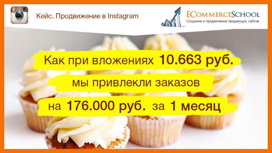 [Кейс Продвижение в Инстаграм] Как при вложениях 10.663 руб. мы привлекли заказов на 176.000 руб. за 1 месяц