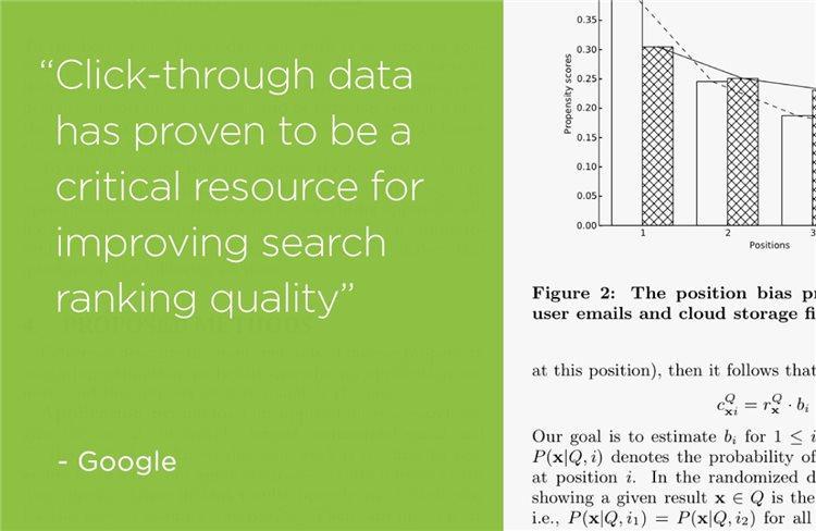 Кликабельность утвердилась в качестве важного фактора в улучшении качества ранжирования сайтов поисковыми системами
