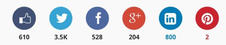 Также он привлек более 5,600 репостов в социальных сетях (да, это не опечатка).