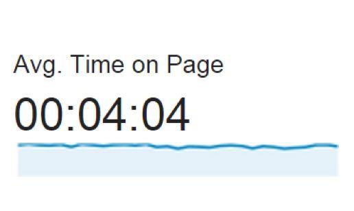 Вот среднее время пребывания на странице моего сайта Backlinko