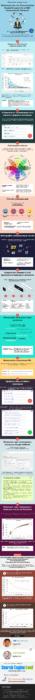[Инфографика] 11 проверенных советов, которые увеличат кликабельность Вашего сайта в SEO-выдаче