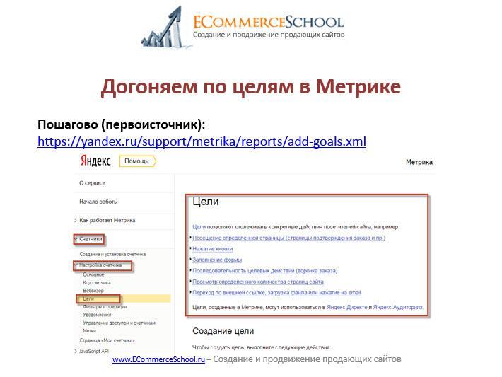 Инструкция по настройке целей в Яндекс Метрике