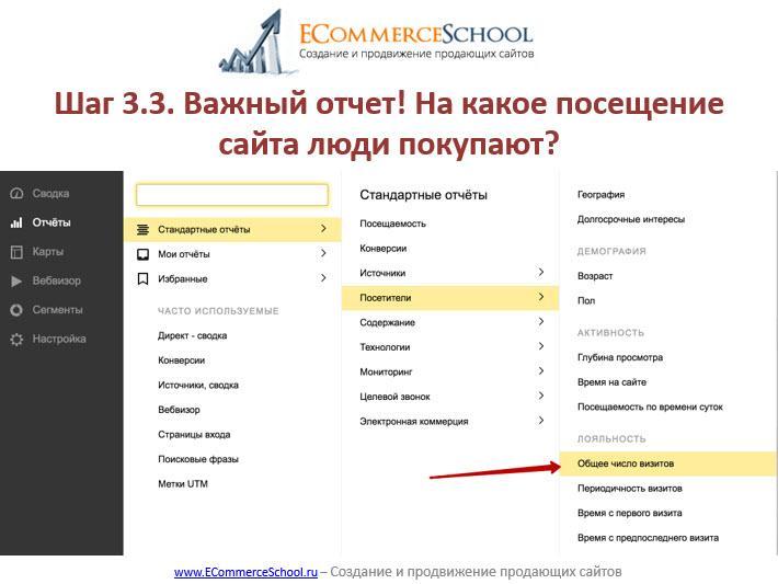 Шаг 3.3. Важный отчет! На какое посещение сайта люди покупают?