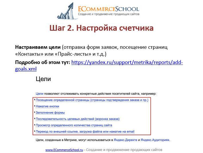 Настройка счетчика Яндекс Метрики - Цели