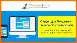 Структура Лендинга с высокой конверсией - прототипируем идеальный Landing Page + Инфографика