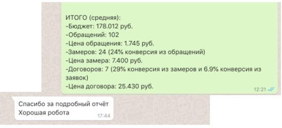[Кейс] 7 договоров на комплексный ремонт квартир в Москве за месяц по цене 25.430 руб. за каждый