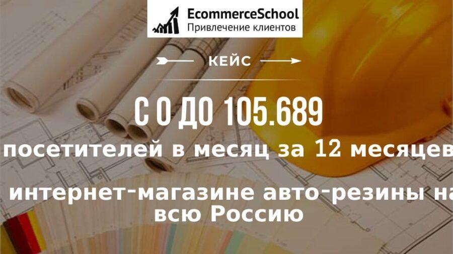 [SEO-кейс] С 0 до 105.689 посетителей в месяц за 12 месяцев в интернет-магазине авто-резины на всю Россию