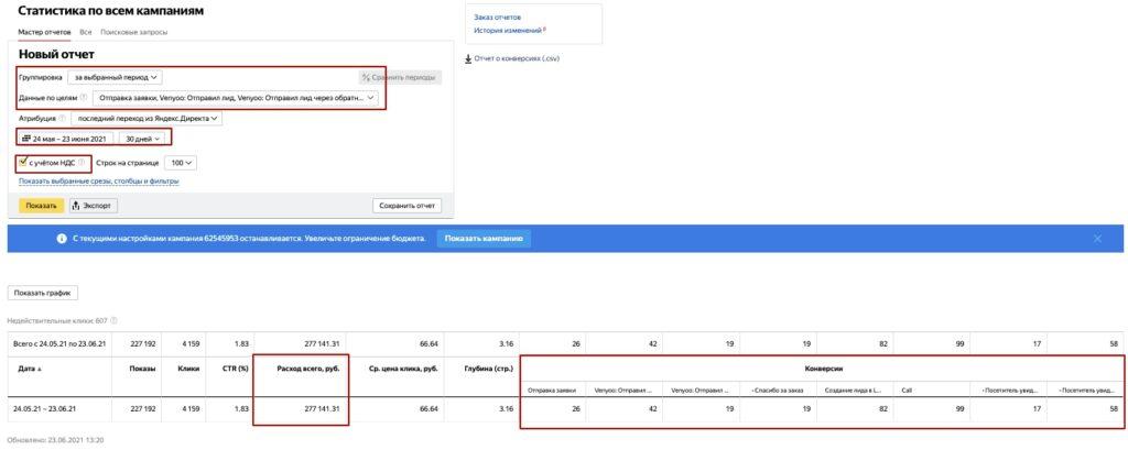 Скриншот из интерфейса Яндекс.Директ за последние 30 дней по проекту