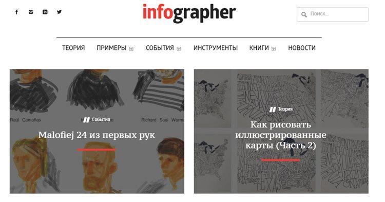 Infographer.ru – это агентство инфографики и образовательный ресурс об инфографике.