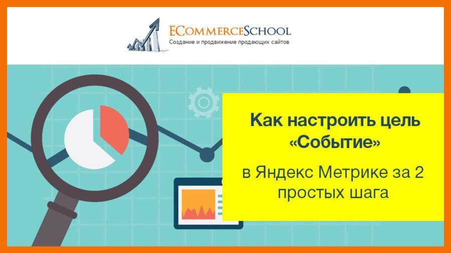 Как настроить цель «Событие» в Яндекс Метрике за 2 простых шага