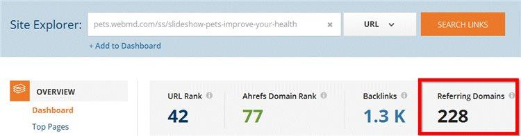 Несмотря на то, что страница WebMD оставляла желать лучшего, она привлекла внешние ссылки с 228 доменов