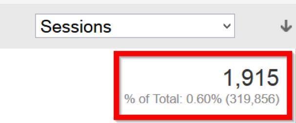 И один только LayerVault принес ему 1,915 посетителей