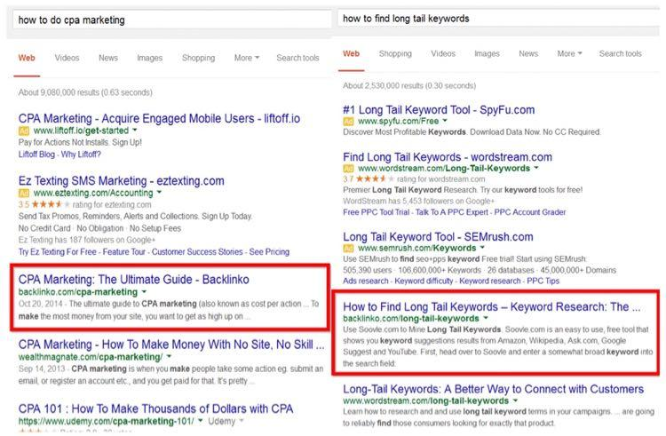 Сейчас Backlinko находится на первом месте в поисковой выдаче Google по двум ключевикам: «how to do CPA marketing» («как работать с CPA маркетингом») и «how to find long tail keywords» («как найти многословные ключевики»)