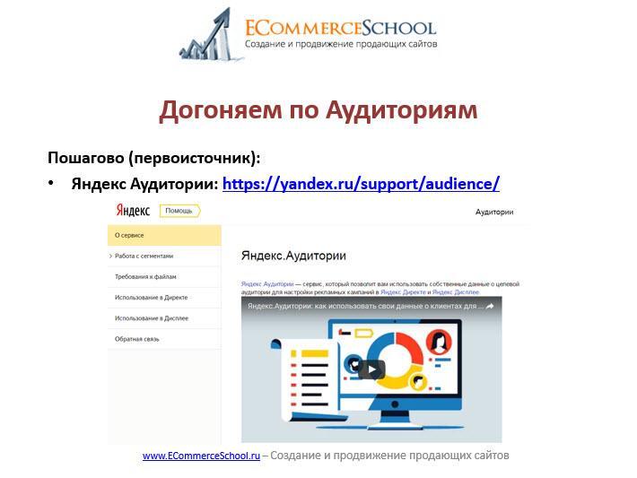Подробная инструкция по настройке и работе с сервисом Яндекс Аудитории на официальном сайте Яндекс Помощи