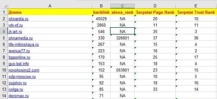 В файле Серпстата я также раздвигаю и центрирую таблицу