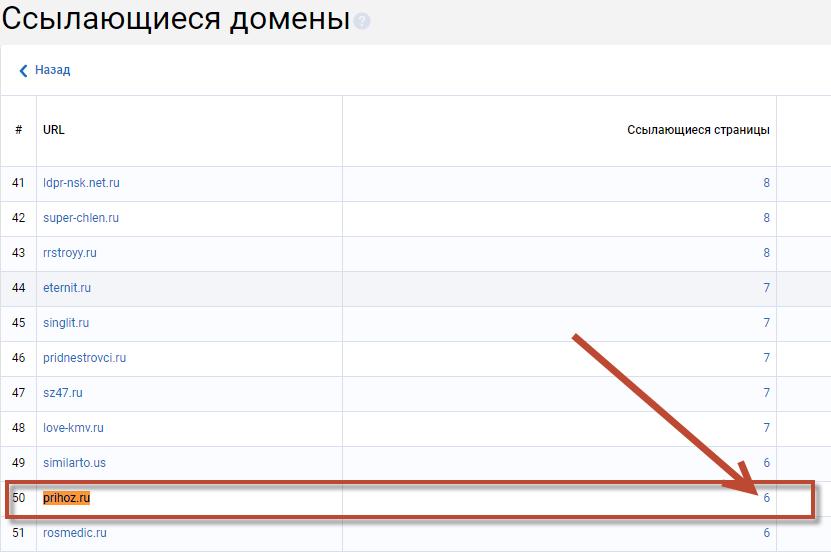 """В случае с СерпСтатом - мы находим, в каком проекте есть эта ссылка, заходим опять в инструмент """"Анализ обратных ссылок"""", вбиваем нужный домен, ищем его в перечне (жаль нет поиска по найденным доменам - было бы очень удобно), кликаем на число в столбце ссылок"""